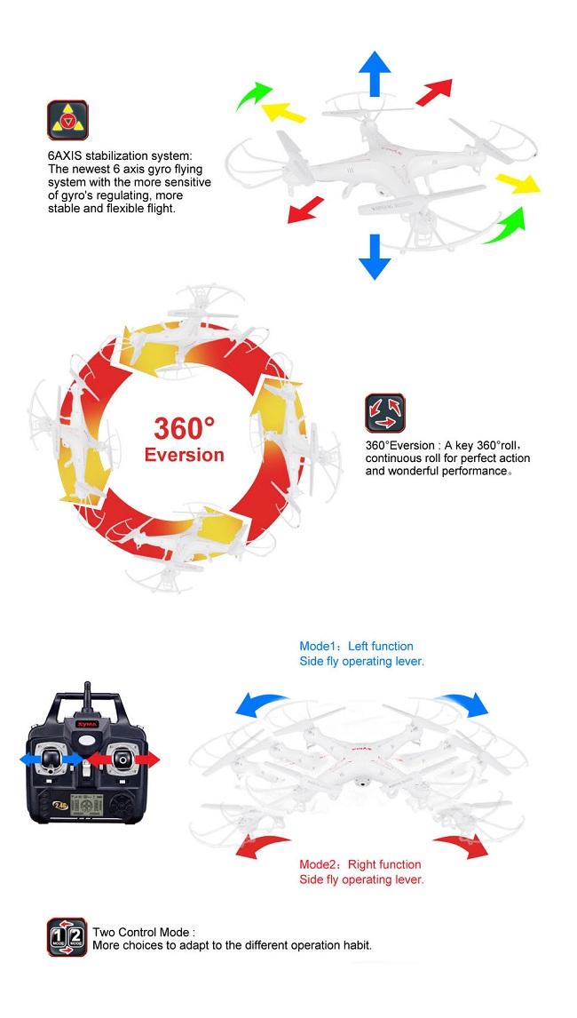 drone syma x5c 12 drone syma x5c high quality syma x5 x5c 4ch 2 4g rc remote control  at bakdesigns.co